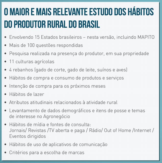 abmra_pesquisadehábitos_01